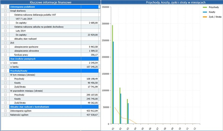 biuro rachunkowe online panel klienta ekran startowy